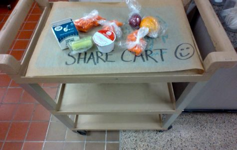 State program introduces share cart for students