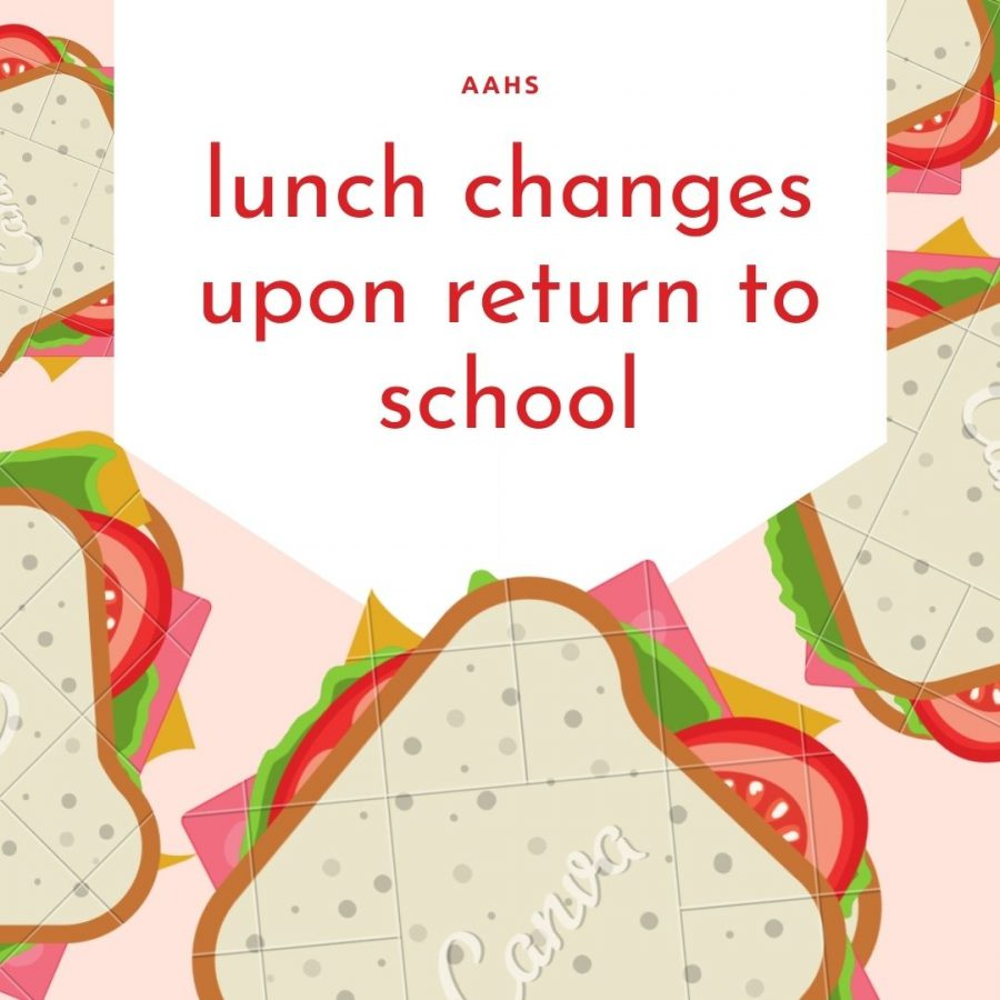Students face changes with school lunch while returning to school.