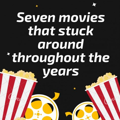 Popularity.  Movies fascinate their audience after years of being released. From 1939 to 2004, these movies are still popular today.
