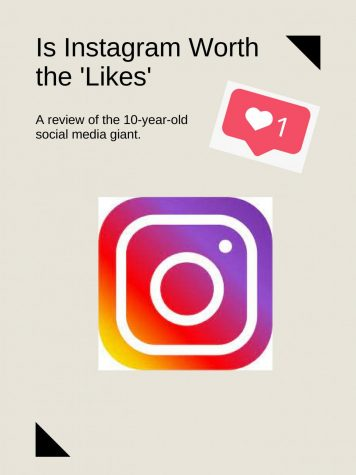 Is Instagram worth the 'Likes'?